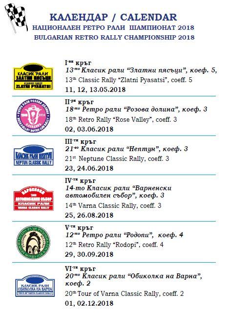 БЪЛГАРСКИ КЛАСИК РЕГУЛАРИТИ РАЛИ ШАМПИОНАТ 2017 - Нептун мотор спорт