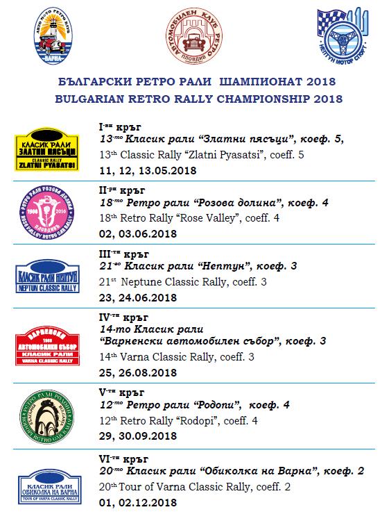 БЪЛГАРСКИ КЛАСИК РЕГУЛАРИТИ РАЛИ ШАМПИОНАТ 2018 - Нептун мотор спорт